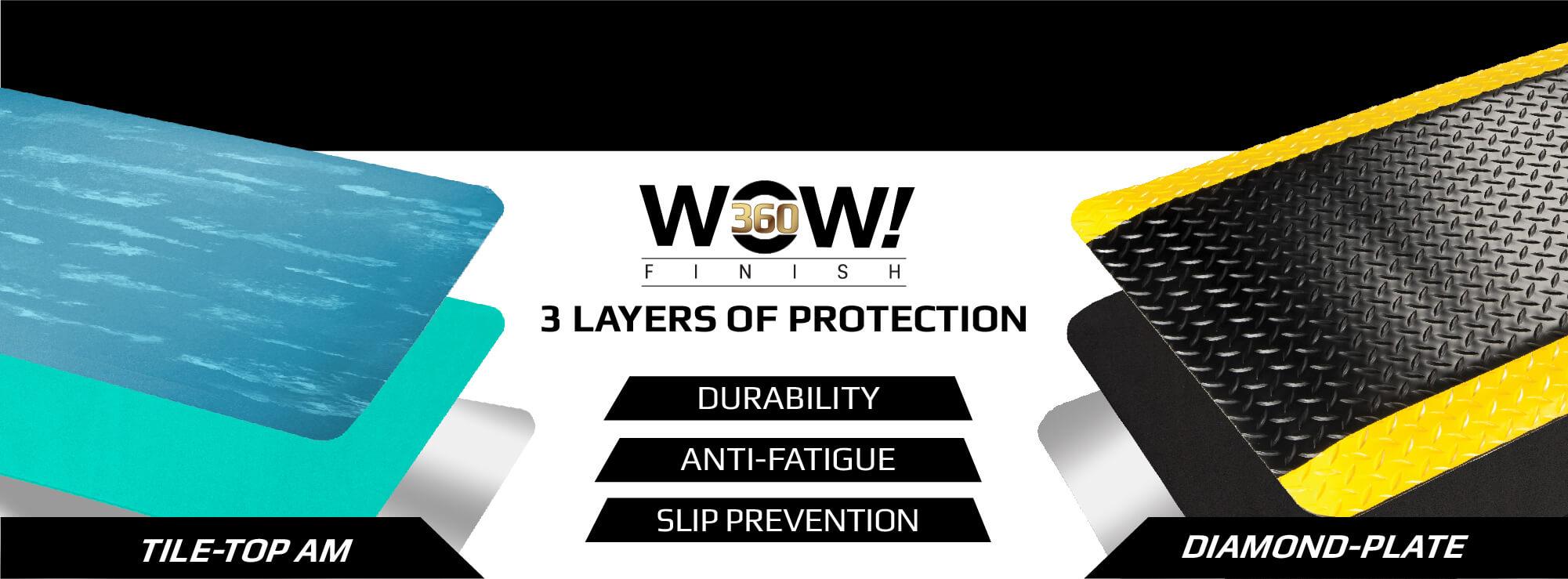 The Gold Standard of Safety & Ergonomics